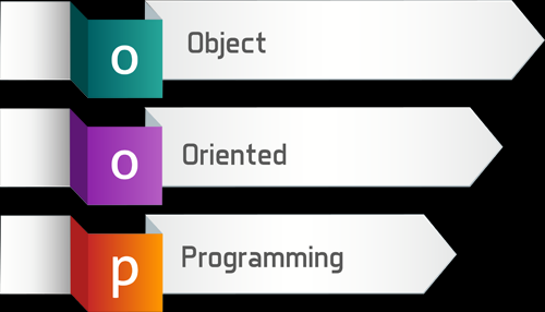 Object Oriented Programming Lab