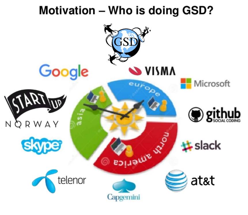 Global Software Development